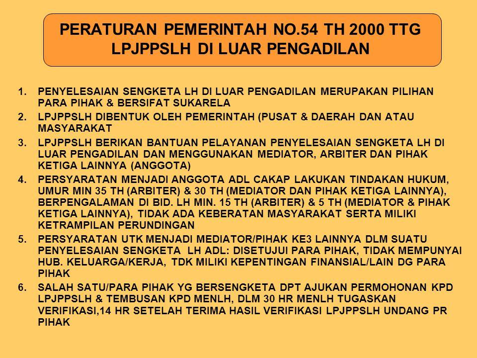 8. GUBERNUR MENGENDALIKAN DAN MENGAWASAI PENGENDALIAN KERUSAKAN/ PENCEMARAN LH AKIBAT KEBAKARAN HUTAN/LAHAN YG DAMPAKNYA LINTAS KABUPATEN/ KOTA 9.BUPA