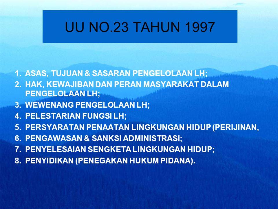 LH LH LH. ALAM Udara Air Tanah Pesisir & Laut Keanekaragaman Hayati LH. BUATAN Perkotaan Perdesaan Kawasan Tertentu LH. SOSIAL/BUDAYA Adat Istiadat Pr