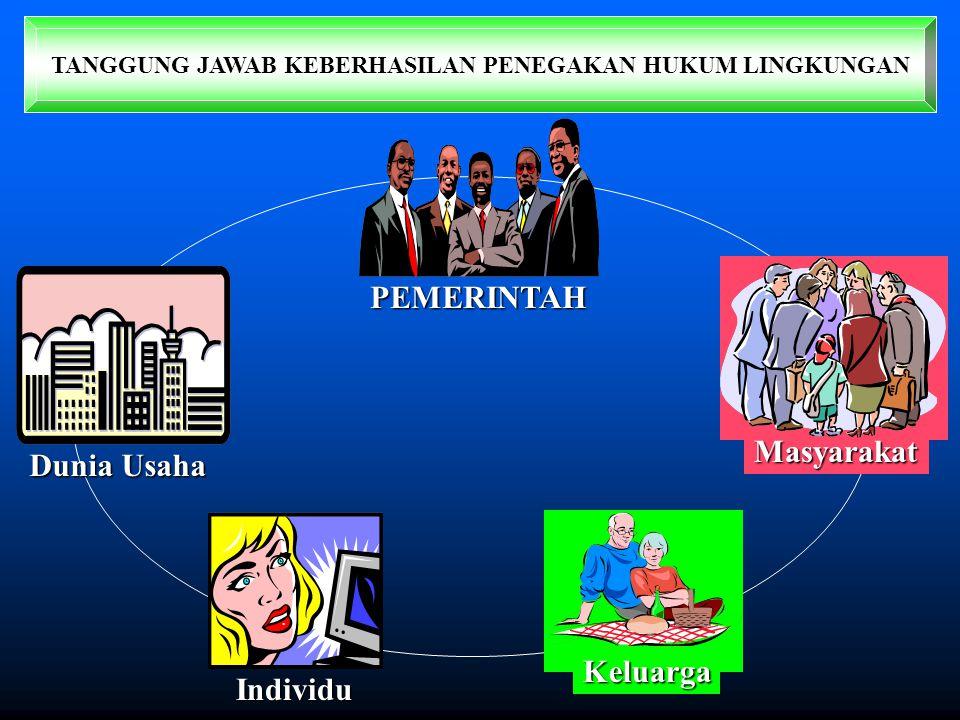 PENGEMBANGAN SISTEM PENEGAKAN HUKUM UU 23 TAHUN 1997 PENGAWASAN 1.Pejabat Pengawas KEMENTERIAN LH 2.Pejabat Pengawas BAPEDAL PROP 3.Pejabat Pengawas B