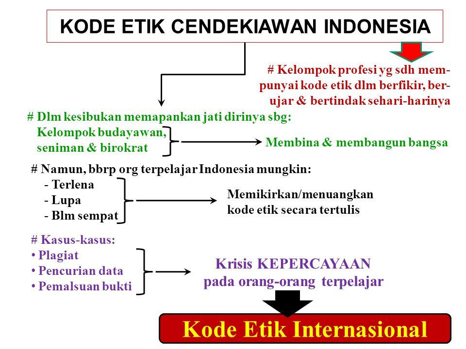 KODE ETIK CENDEKIAWAN INDONESIA # Kelompok profesi yg sdh mem- punyai kode etik dlm berfikir, ber- ujar & bertindak sehari-harinya # Dlm kesibukan mem
