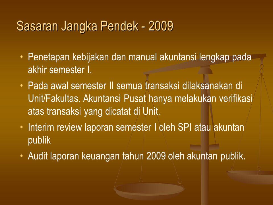 Sasaran Jangka Pendek - 2009 Penetapan kebijakan dan manual akuntansi lengkap pada akhir semester I. Pada awal semester II semua transaksi dilaksanaka