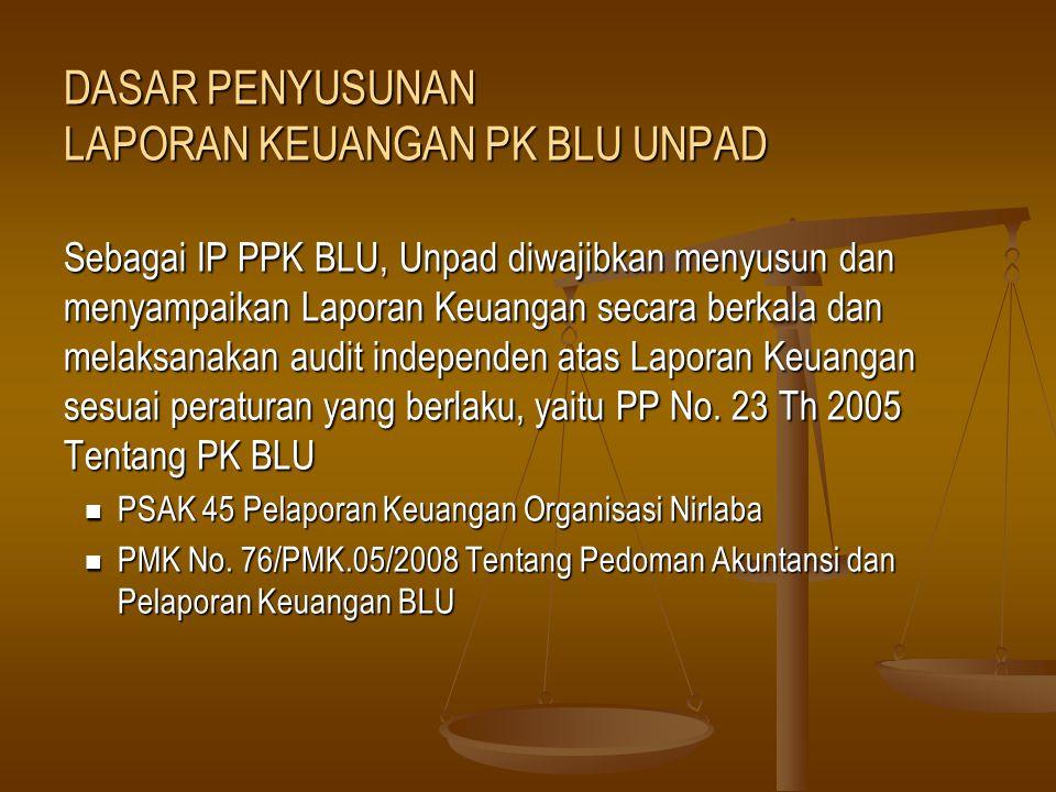Sebagai IP PPK BLU, Unpad diwajibkan menyusun dan menyampaikan Laporan Keuangan secara berkala dan melaksanakan audit independen atas Laporan Keuangan