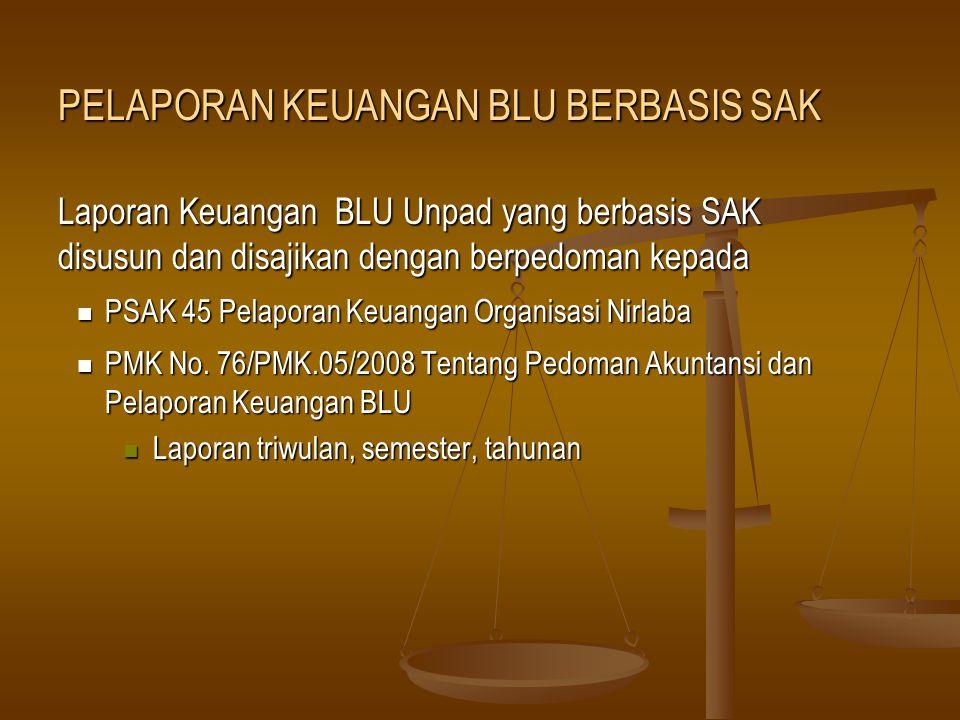 Laporan Keuangan BLU Unpad yang berbasis SAK disusun dan disajikan dengan berpedoman kepada PSAK 45 Pelaporan Keuangan Organisasi Nirlaba PSAK 45 Pela