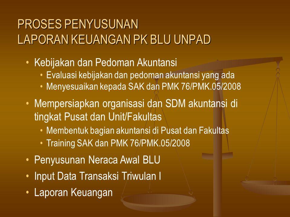 Kebijakan dan Pedoman Akuntansi Evaluasi kebijakan dan pedoman akuntansi yang ada Menyesuaikan kepada SAK dan PMK 76/PMK.05/2008 Mempersiapkan organis