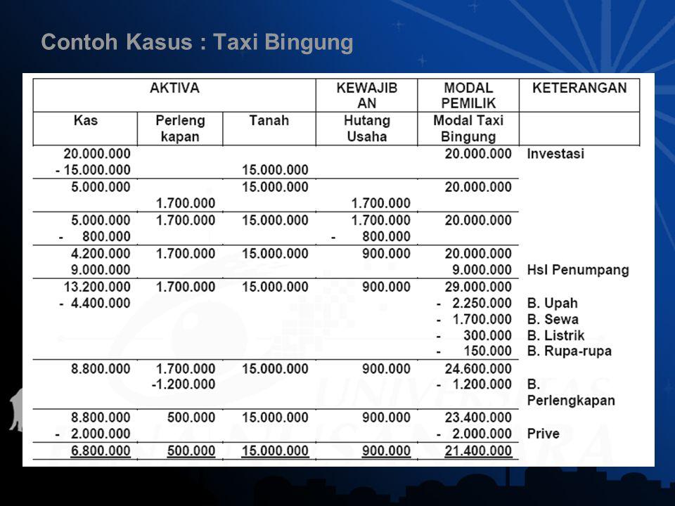 Jka soal di atas diasumsikan bahwa Taxi Bingung merupakan perusahaan perseroan, maka perkiraan prive tidak ada, dan di ganti dengan perkiraan dividen.