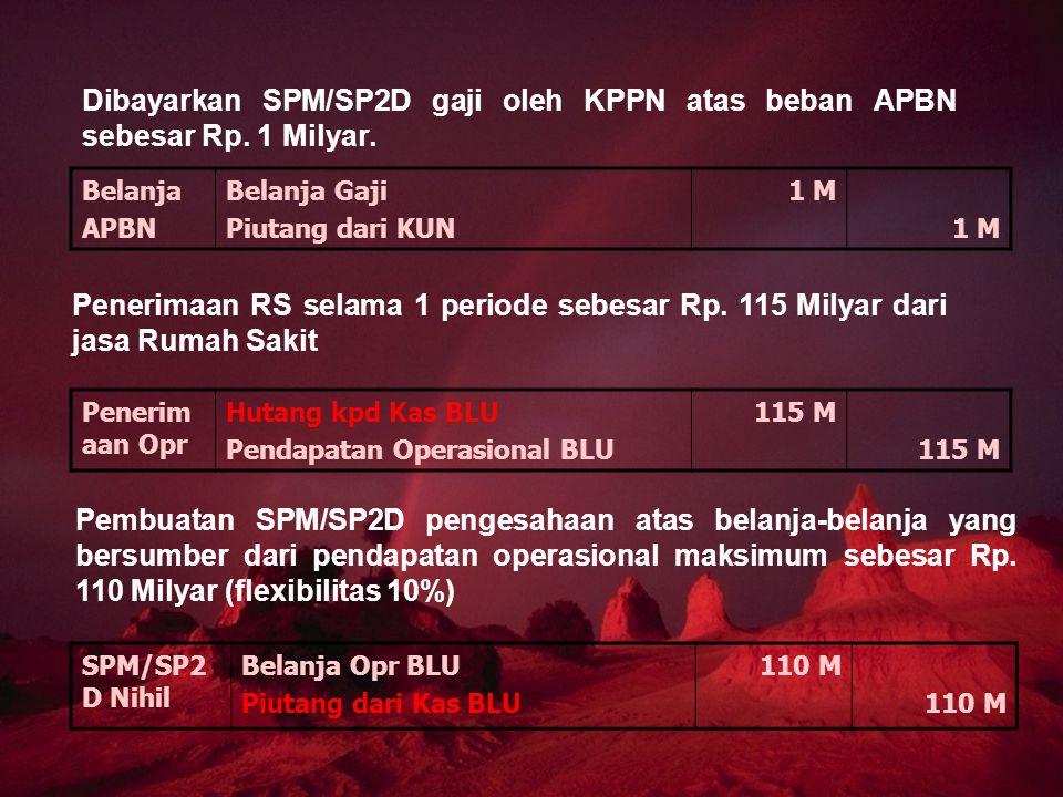 Dibayarkan SPM/SP2D gaji oleh KPPN atas beban APBN sebesar Rp. 1 Milyar. Belanja APBN Belanja Gaji Piutang dari KUN 1 M Penerimaan RS selama 1 periode