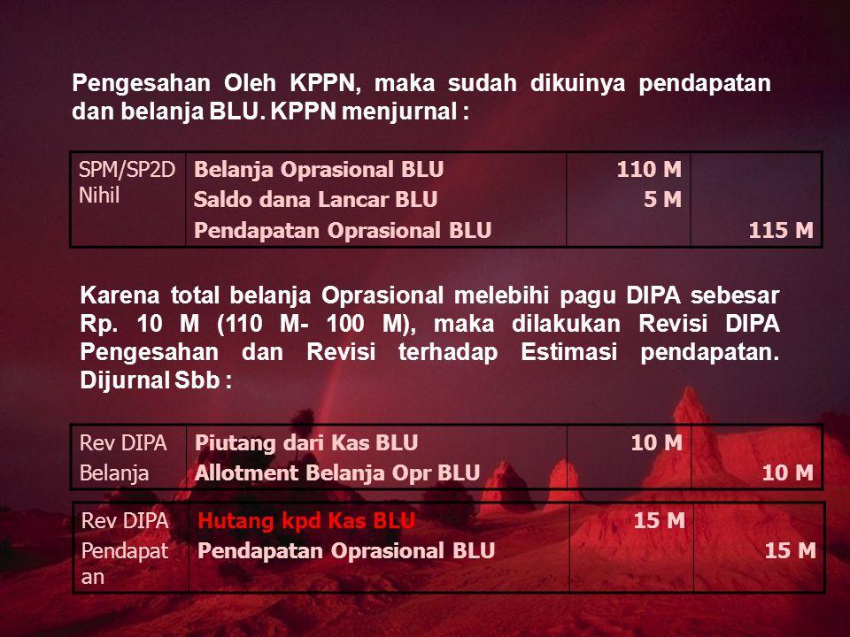 Pengesahan Oleh KPPN, maka sudah dikuinya pendapatan dan belanja BLU. KPPN menjurnal : SPM/SP2D Nihil Belanja Oprasional BLU Saldo dana Lancar BLU Pen