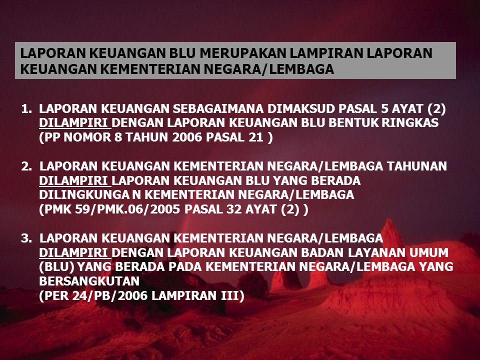 1.LAPORAN KEUANGAN SEBAGAIMANA DIMAKSUD PASAL 5 AYAT (2) DILAMPIRI DENGAN LAPORAN KEUANGAN BLU BENTUK RINGKAS (PP NOMOR 8 TAHUN 2006 PASAL 21 ) 2. LAP