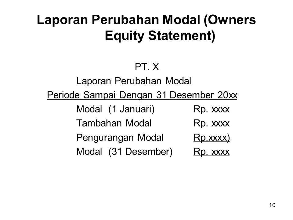 10 Laporan Perubahan Modal (Owners Equity Statement) PT. X Laporan Perubahan Modal Periode Sampai Dengan 31 Desember 20xx Modal (1 Januari) Rp. xxxx T
