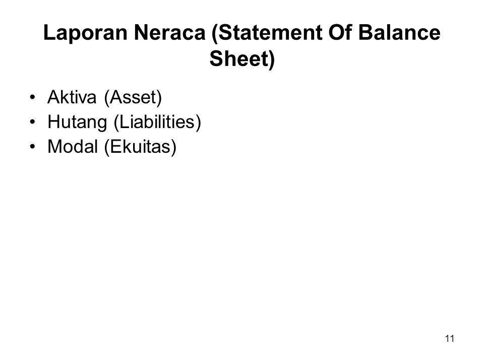 11 Laporan Neraca (Statement Of Balance Sheet) Aktiva (Asset) Hutang (Liabilities) Modal (Ekuitas)
