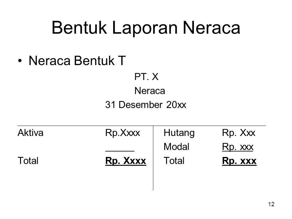 12 Bentuk Laporan Neraca Neraca Bentuk T PT. X Neraca 31 Desember 20xx AktivaRp.XxxxHutangRp. Xxx ModalRp. xxx Total Rp. XxxxTotal Rp. xxx