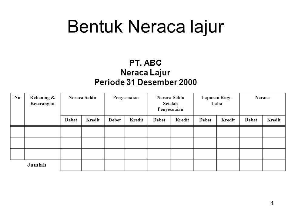 4 Bentuk Neraca lajur PT. ABC Neraca Lajur Periode 31 Desember 2000 NoRekening & Keterangan Neraca SaldoPenyesuaianNeraca Saldo Setelah Penyesuaian La