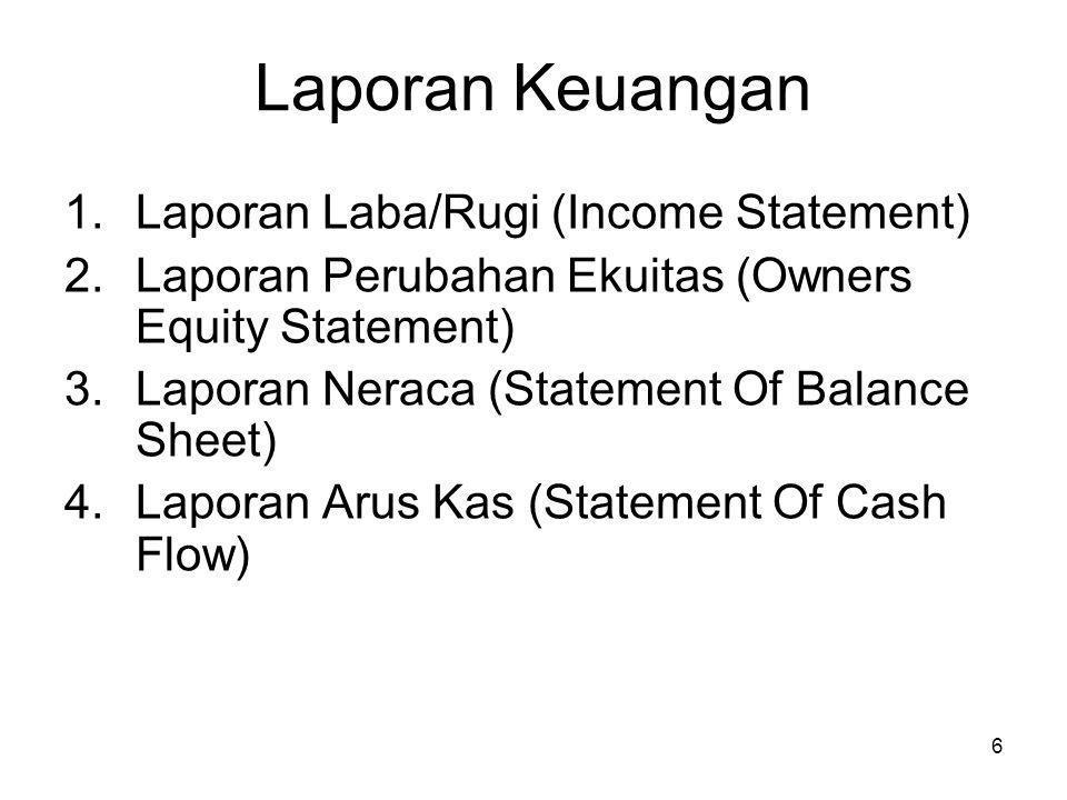 6 Laporan Keuangan 1.Laporan Laba/Rugi (Income Statement) 2.Laporan Perubahan Ekuitas (Owners Equity Statement) 3.Laporan Neraca (Statement Of Balance