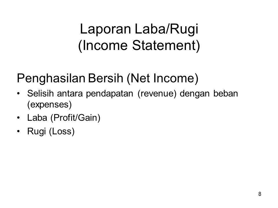 8 Laporan Laba/Rugi (Income Statement) Penghasilan Bersih (Net Income) Selisih antara pendapatan (revenue) dengan beban (expenses) Laba (Profit/Gain)