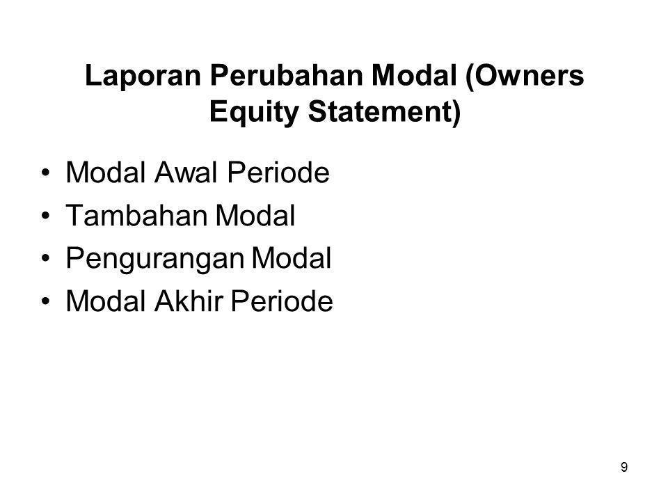 9 Laporan Perubahan Modal (Owners Equity Statement) Modal Awal Periode Tambahan Modal Pengurangan Modal Modal Akhir Periode