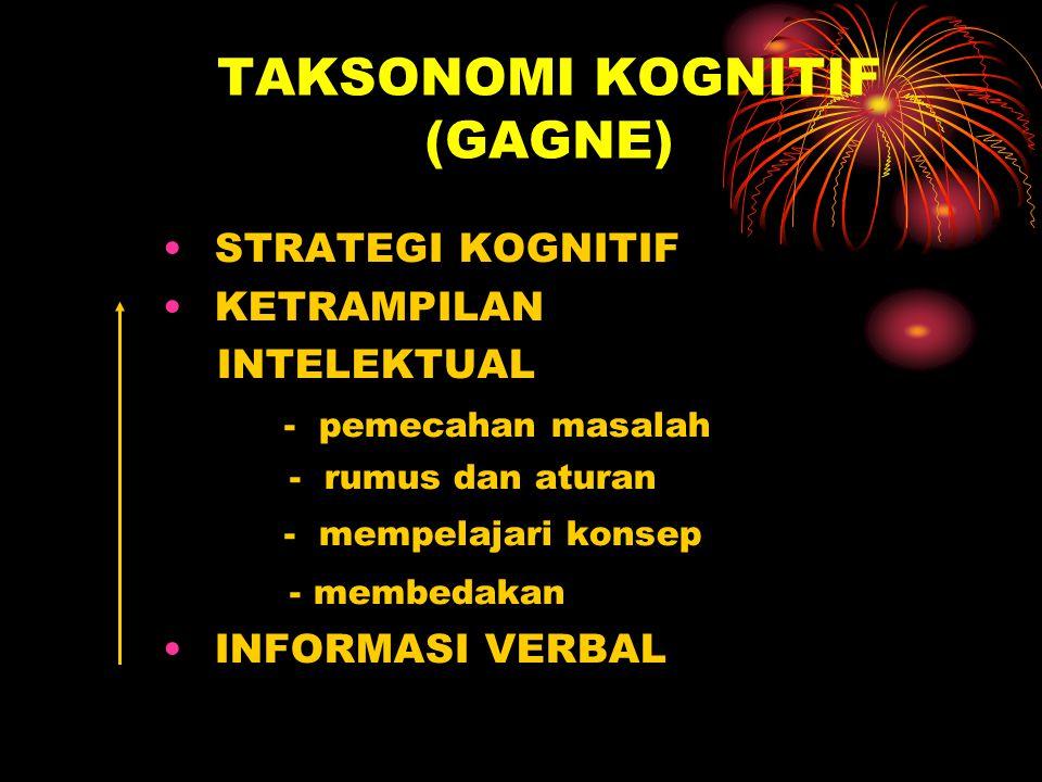 TAKSONOMI KOGNITIF (BLOOM) Evaluasi Sintesis Analisis Penerapan (Application) Pemahaman (Comprehension) Pengetahuan (Knowledge)