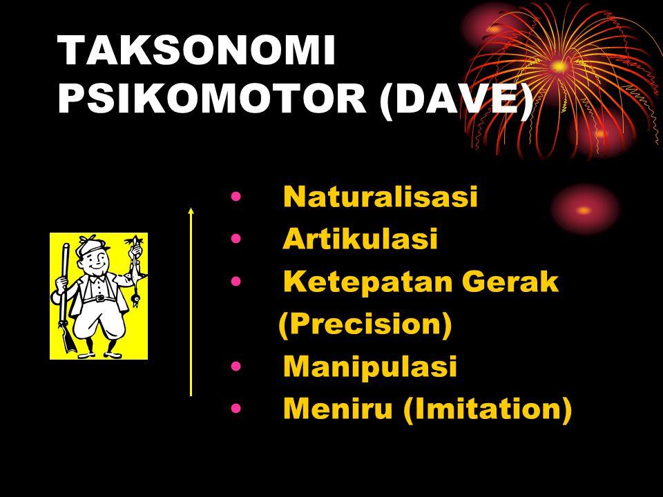 TAKSONOMI PSIKOMOTOR (DAVE) Naturalisasi Artikulasi Ketepatan Gerak (Precision) Manipulasi Meniru (Imitation)