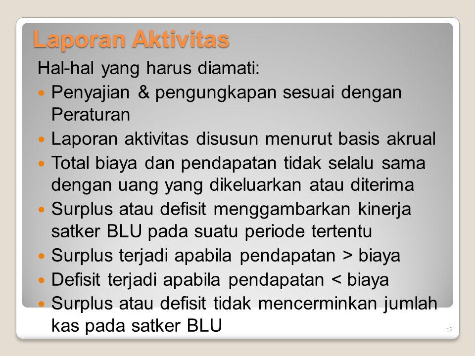 Laporan Aktivitas Hal-hal yang harus diamati: Penyajian & pengungkapan sesuai dengan Peraturan Laporan aktivitas disusun menurut basis akrual Total bi