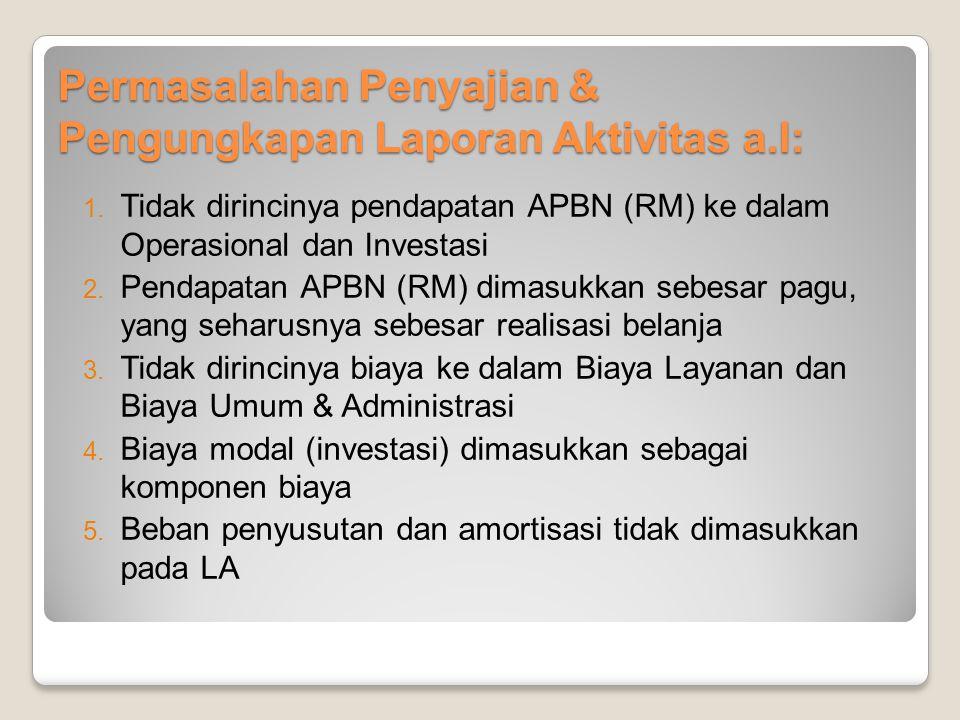 1. Tidak dirincinya pendapatan APBN (RM) ke dalam Operasional dan Investasi 2. Pendapatan APBN (RM) dimasukkan sebesar pagu, yang seharusnya sebesar r