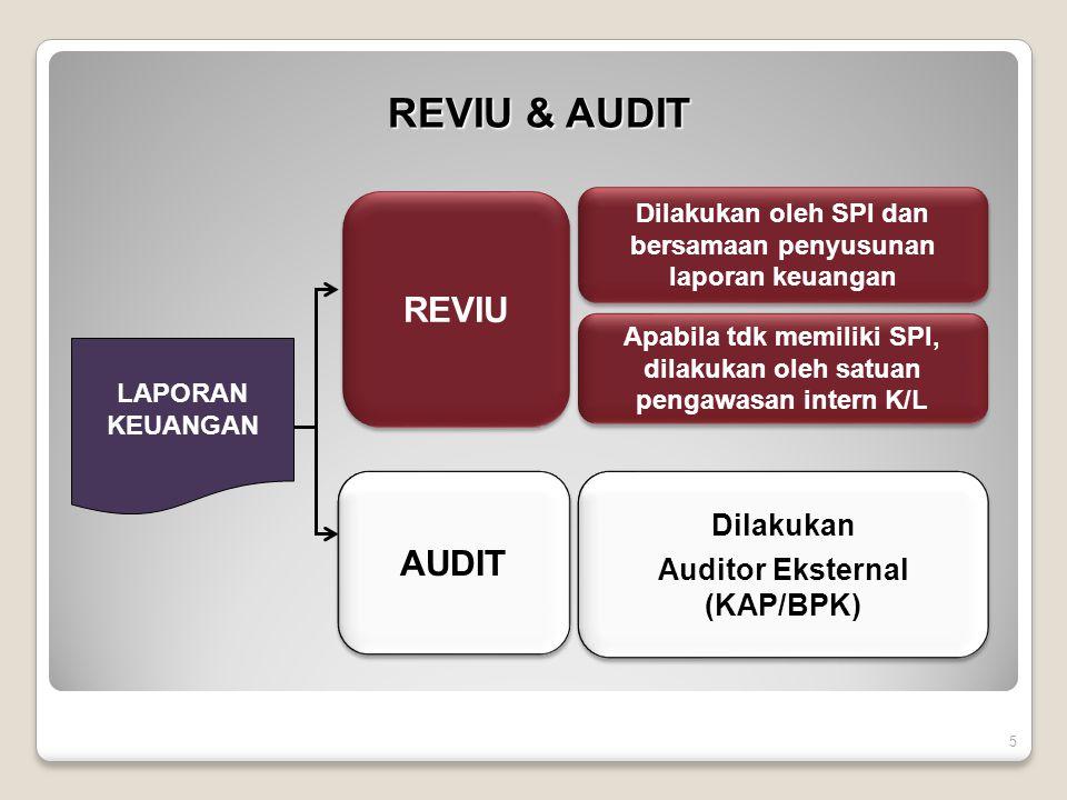 REVIU & AUDIT AUDIT REVIU LAPORAN KEUANGAN Dilakukan oleh SPI dan bersamaan penyusunan laporan keuangan Dilakukan Auditor Eksternal (KAP/BPK) Dilakuka