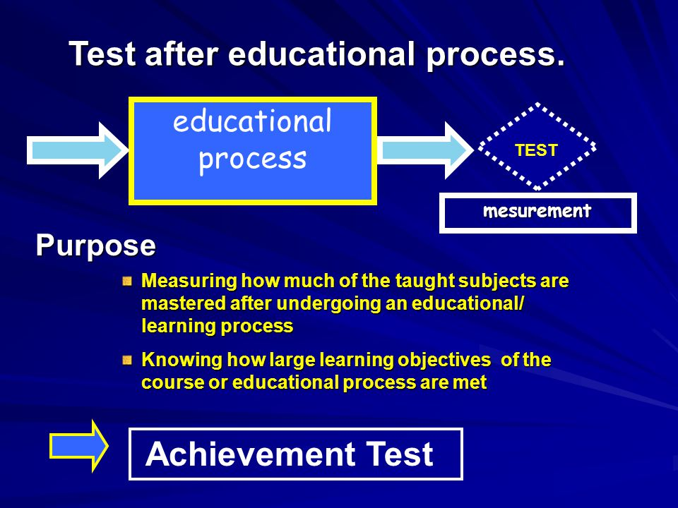 educational process TEST measurement Purpose  Measurng prospective intake's academic potential needed to undergo the educational process.