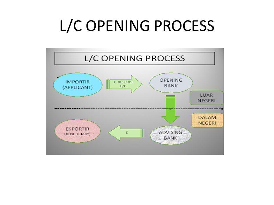 L/C OPENING PROCESS