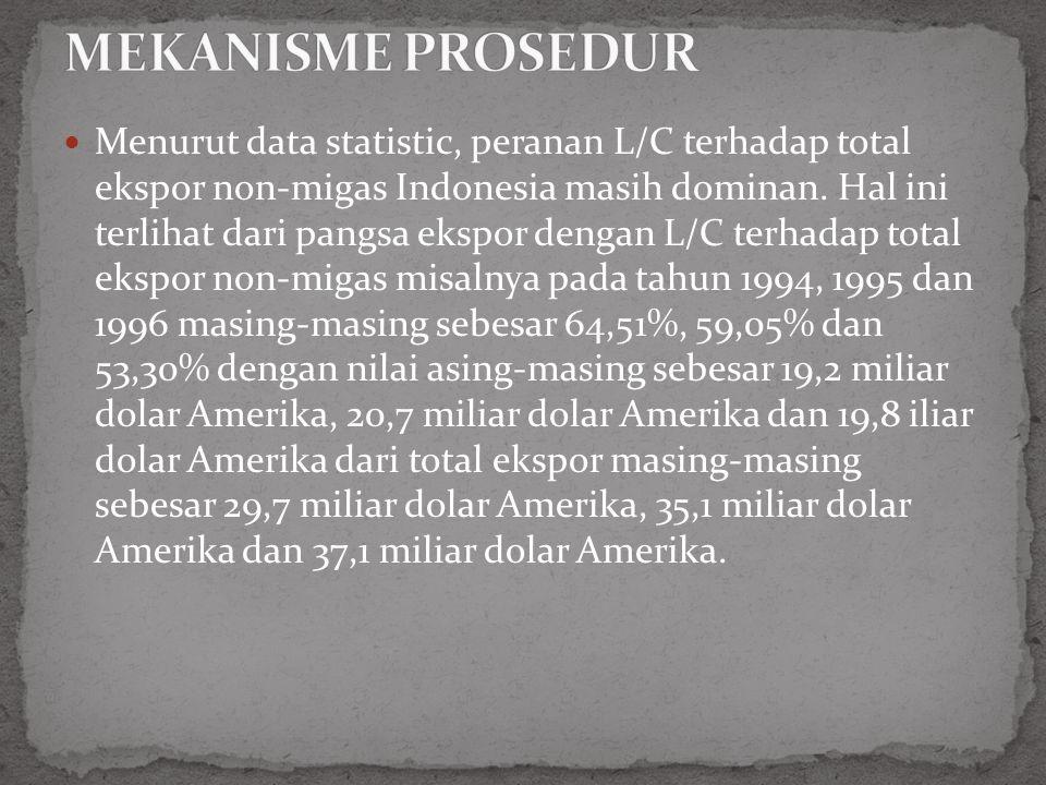 Menurut data statistic, peranan L/C terhadap total ekspor non-migas Indonesia masih dominan.
