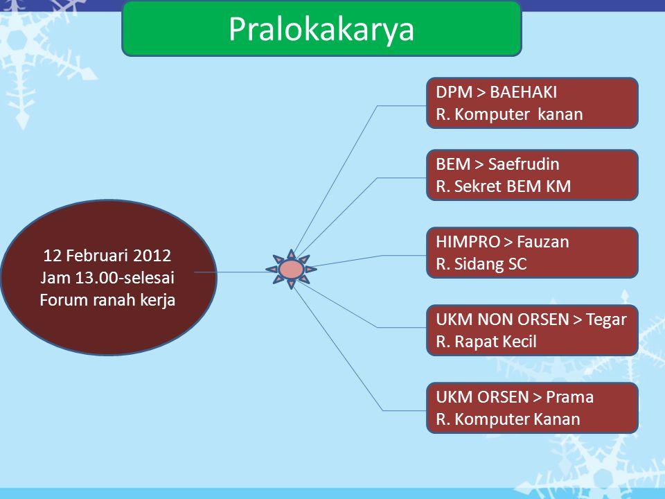 Pralokakarya 12 Februari 2012 Jam 13.00-selesai Forum ranah kerja DPM > BAEHAKI R.