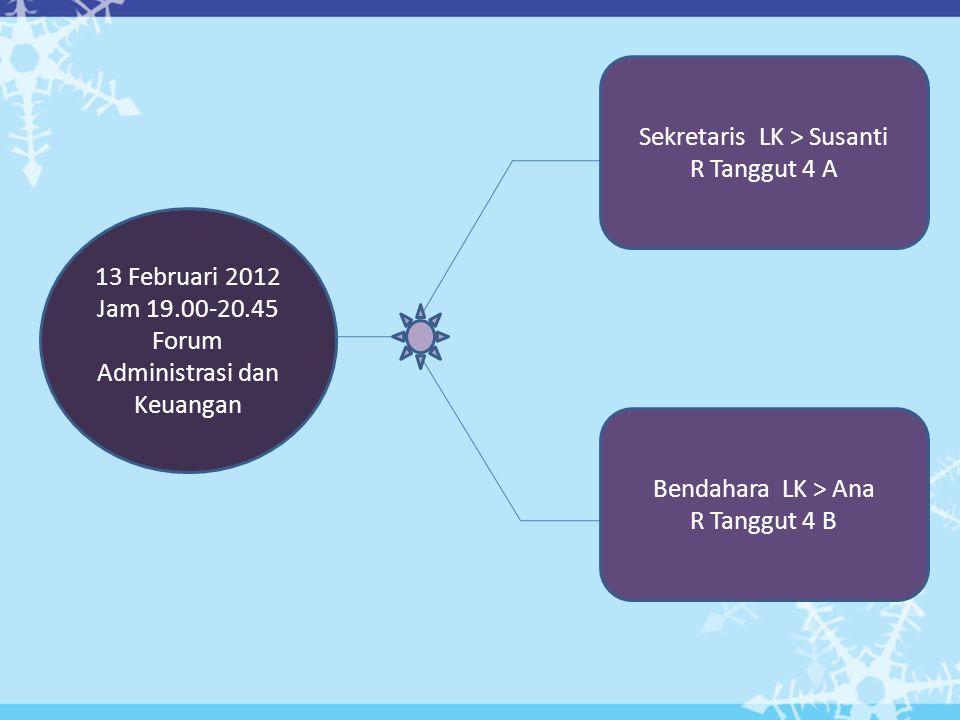 13 Februari 2012 Jam 19.00-20.45 Forum Administrasi dan Keuangan Sekretaris LK > Susanti R Tanggut 4 A Bendahara LK > Ana R Tanggut 4 B