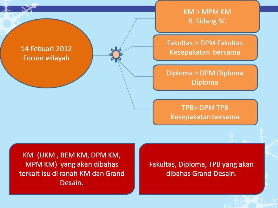 14 Febuari 2012 Forum wilayah KM > MPM KM R.