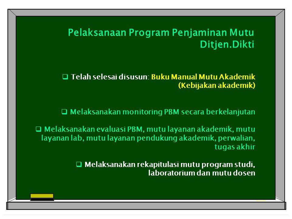 Pelaksanaan Program Penjaminan Mutu Ditjen.Dikti  Telah selesai disusun: Buku Manual Mutu Akademik (Kebijakan akademik)  Melaksanakan monitoring PBM