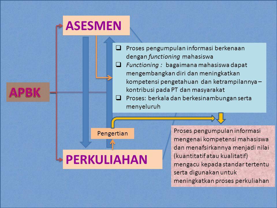 ASESMEN PERKULIAHAN ASESMEN  Proses pengumpulan informasi berkenaan dengan functioning mahasiswa  Functioning : bagaimana mahasiswa dapat mengembang