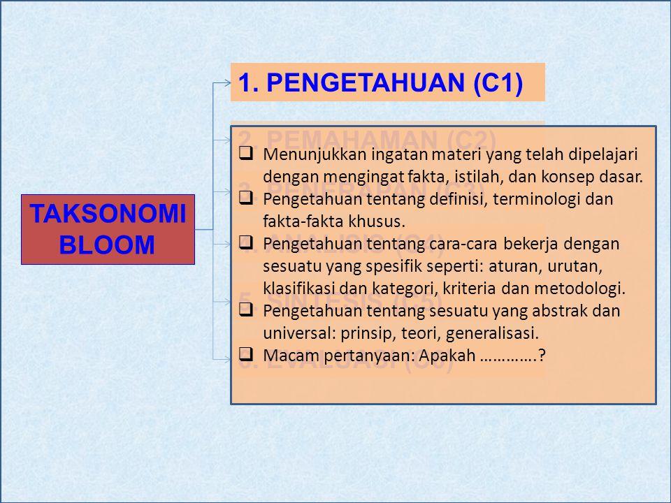 TAKSONOMI BLOOM 1. PENGETAHUAN (C1) 2. PEMAHAMAN (C2) 3. PENERAPAN (C3) 4. ANALISIS (C4) 5. SINTESIS (C5) 6. EVALUASI (C6) TAKSONOMI BLOOM 1. PENGETAH