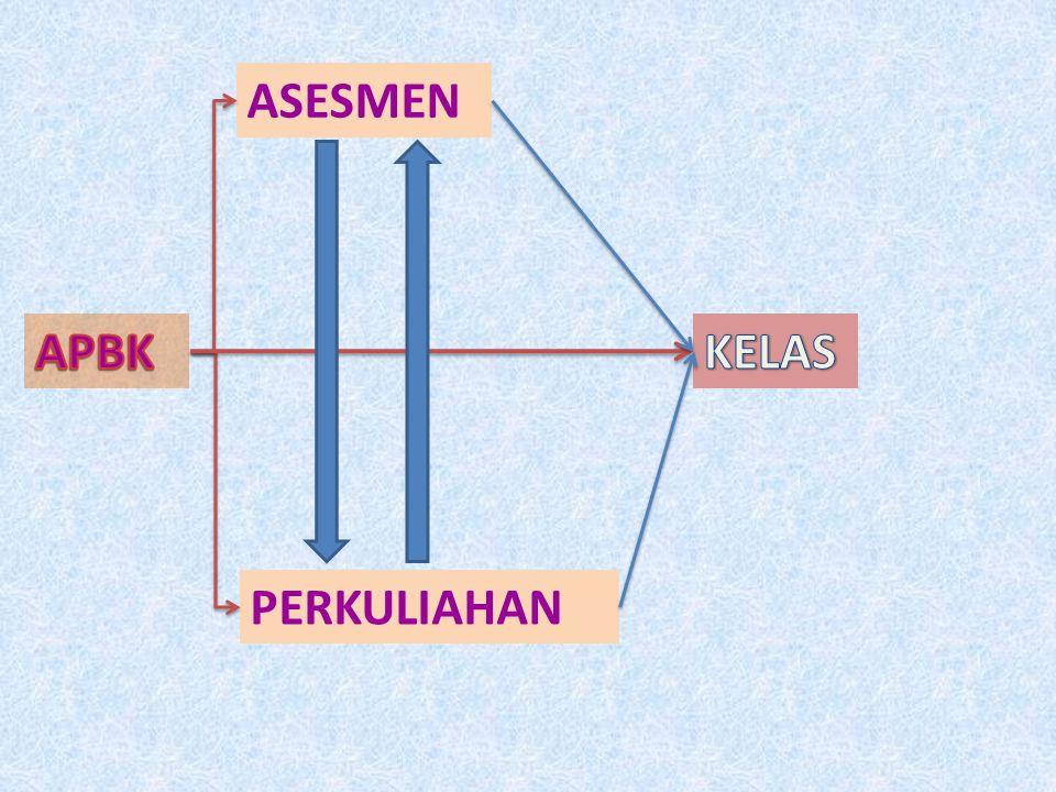 ASESMEN PERKULIAHAN