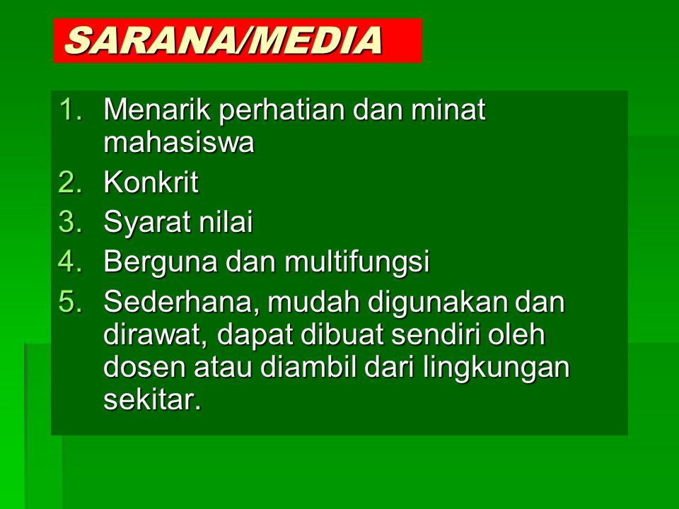 106 Gunakan Kriteria Pemilihan Media, sbb:  Sesuaikan dengan tujuan/ kompetensi yg akan dicapai  Ketepatgunaan  Sesuaikan dengan keadaan dan karakt