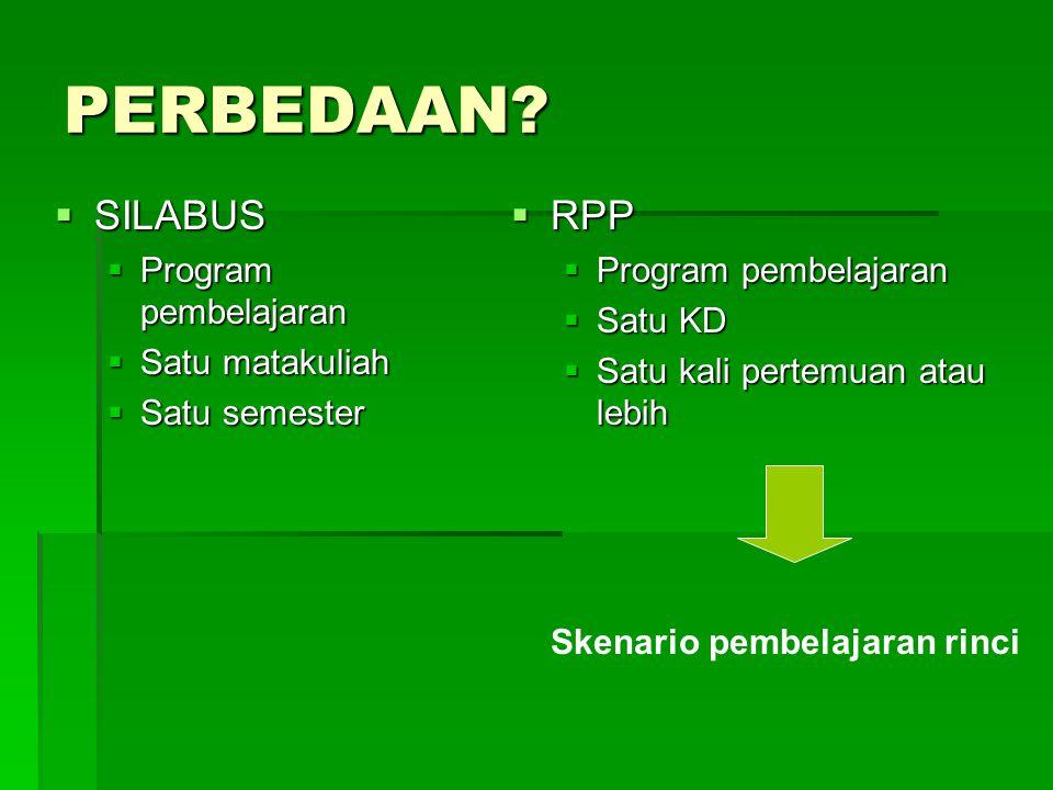 STANDAR NASIONAL PENDIDIKAN PENDIDIKAN TINGGI : PP No. 19 Tahun 2005 Pasal 20  Perencanaan proses pembelajaran meliputi silabus dan rencana pelaksana