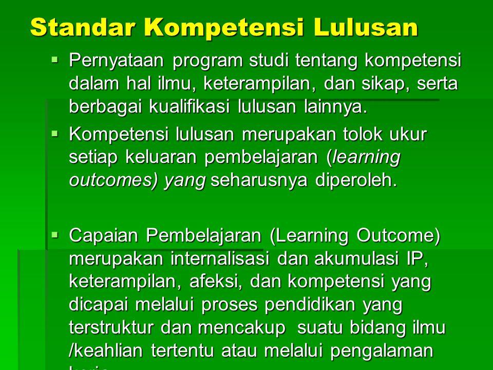 Langkah-Langkah Pengembangan Silabus PENGKAJIAN Standar Kompetensi lulusan Standar Kompetensi Lulusan Kelompok Mata Kuliah Standar Kompetensi Lulusan