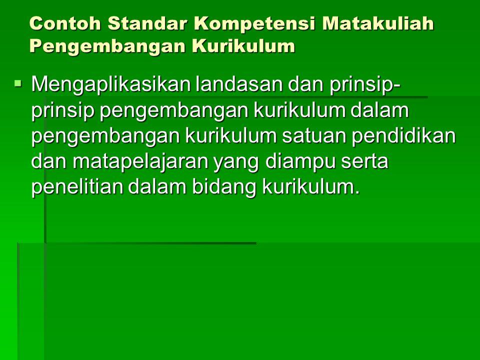 Contoh Standar Kompetensi Matakuliah: Strategi Pembelajaran IAIN Sunan Ampel Surabaya 1.Mahasiswa dan mahasiswi mampu menganalisis dasar-dasar strateg