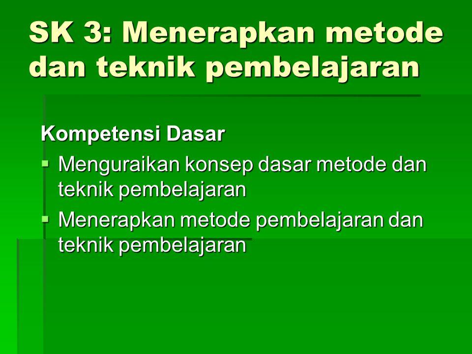 SK 2: Mengaplikasikan model, pendekatan, strategi, metode dan teknik dalam pembelajaran Kompetensi Dasar  Mengaplikasikan strategi pembelajaran aktif