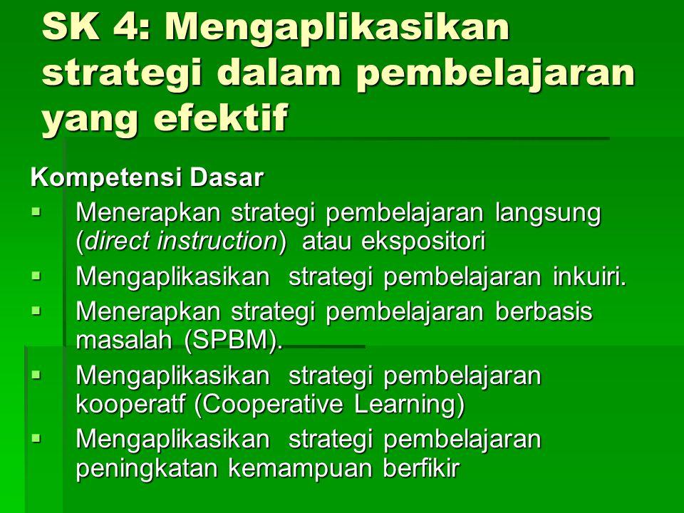 SK 3: Menerapkan metode dan teknik pembelajaran Kompetensi Dasar  Menguraikan konsep dasar metode dan teknik pembelajaran  Menerapkan metode pembela