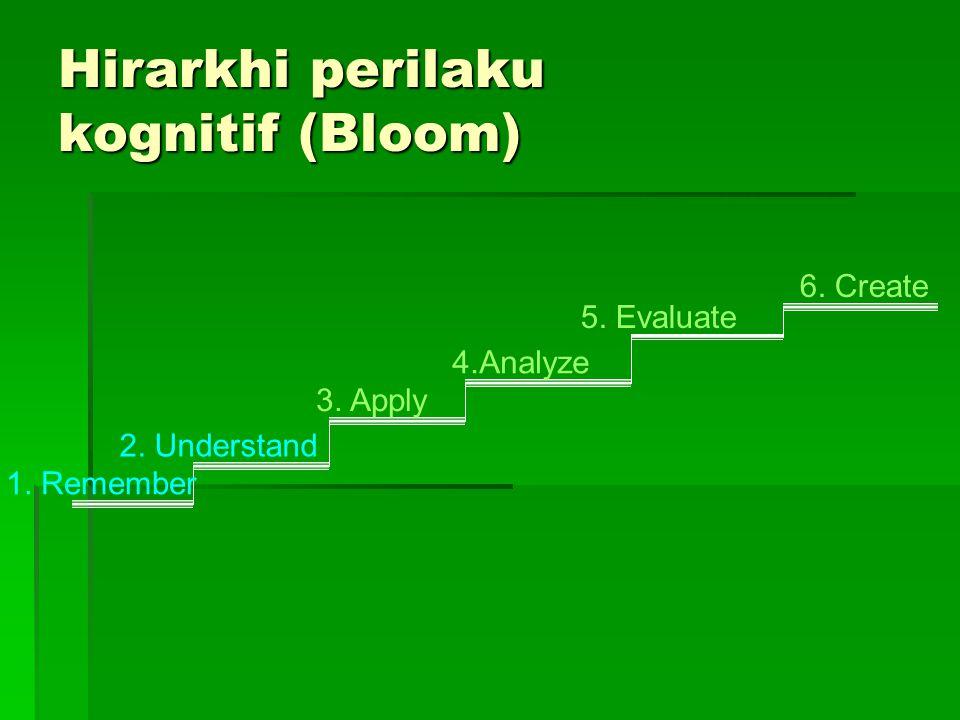 KD: Menetapkan model pembelajaran yang sesuai mata pelajaran Biologi Indikator  Menjelaskan pengertian model pembelajaran.  Mengidentifikasi macam-m
