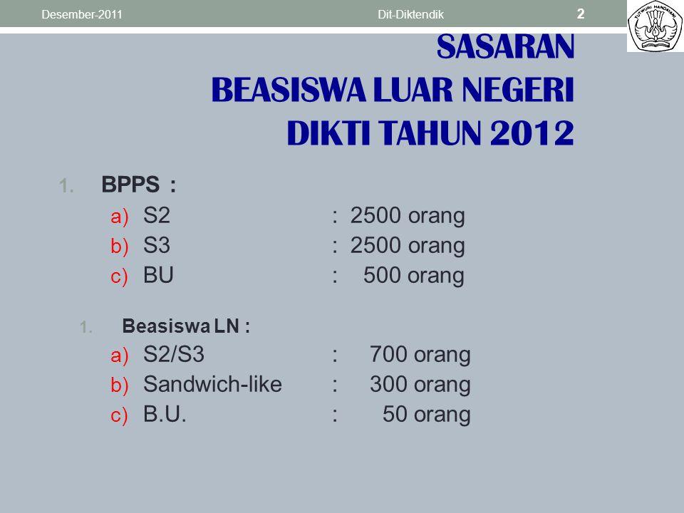 SASARAN BEASISWA LUAR NEGERI DIKTI TAHUN 2012 1.