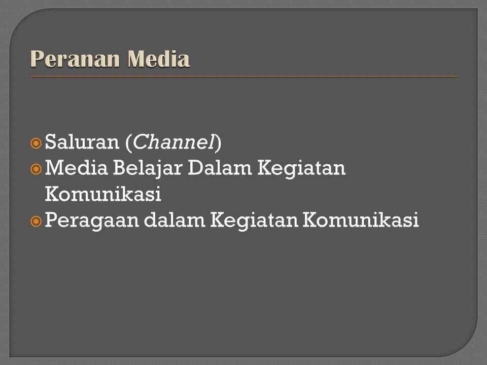  Saluran (Channel)  Media Belajar Dalam Kegiatan Komunikasi  Peragaan dalam Kegiatan Komunikasi