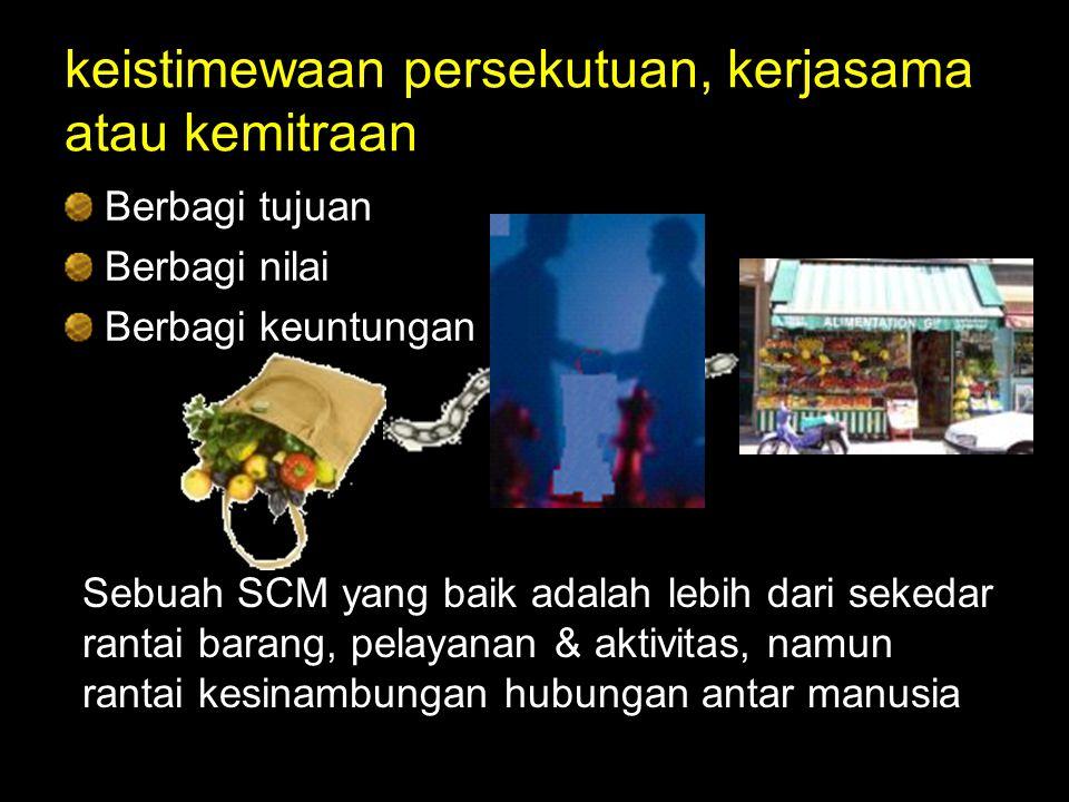 keistimewaan persekutuan, kerjasama atau kemitraan Berbagi tujuan Berbagi nilai Berbagi keuntungan Sebuah SCM yang baik adalah lebih dari sekedar rant