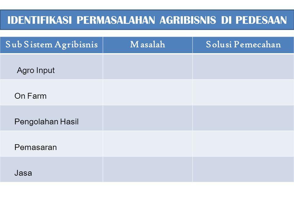 Sub Sistem AgribisnisMasalahSolusi Pemecahan Agro Input On Farm Pengolahan Hasil Pemasaran Jasa IDENTIFIKASI PERMASALAHAN AGRIBISNIS DI PEDESAAN
