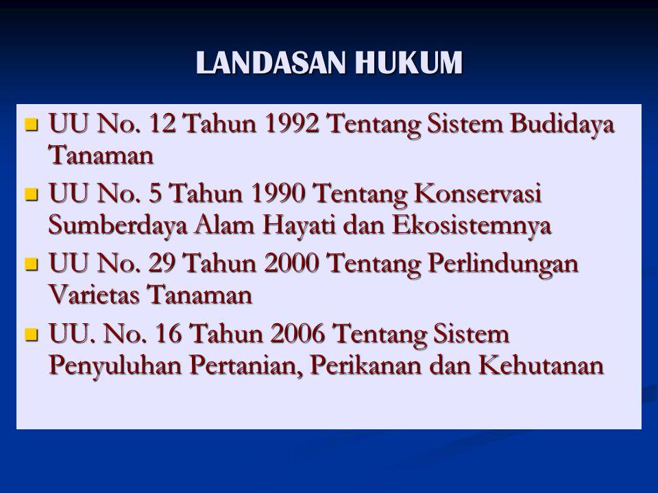 LANDASAN HUKUM UU No. 12 Tahun 1992 Tentang Sistem Budidaya Tanaman UU No. 12 Tahun 1992 Tentang Sistem Budidaya Tanaman UU No. 5 Tahun 1990 Tentang K