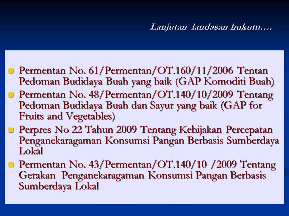 Lanjutan landasan hukum…. Permentan No. 61/Permentan/OT.160/11/2006 Tentan Pedoman Budidaya Buah yang baik (GAP Komoditi Buah) Permentan No. 61/Permen