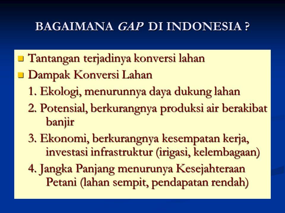 BAGAIMANA GAP DI INDONESIA ? Tantangan terjadinya konversi lahan Tantangan terjadinya konversi lahan Dampak Konversi Lahan Dampak Konversi Lahan 1. Ek