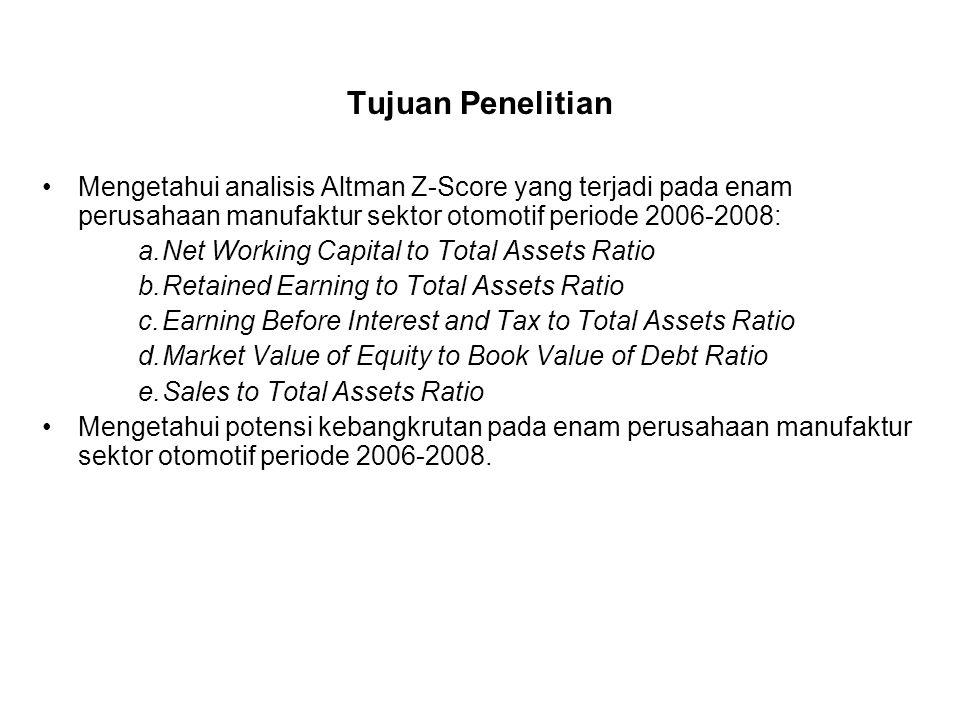 Tujuan Penelitian Mengetahui analisis Altman Z-Score yang terjadi pada enam perusahaan manufaktur sektor otomotif periode 2006-2008: a.Net Working Cap
