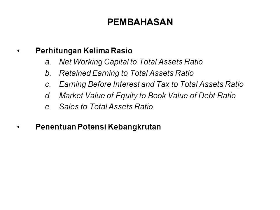 PEMBAHASAN Perhitungan Kelima Rasio a.Net Working Capital to Total Assets Ratio b.Retained Earning to Total Assets Ratio c.Earning Before Interest and